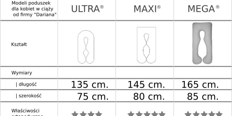 tabelka-mega-maxi-ultra-b-cz